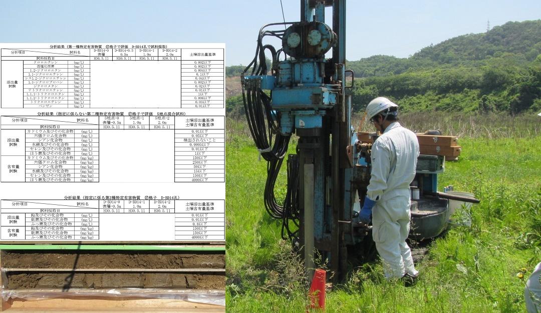 土壌・地下水汚染調査